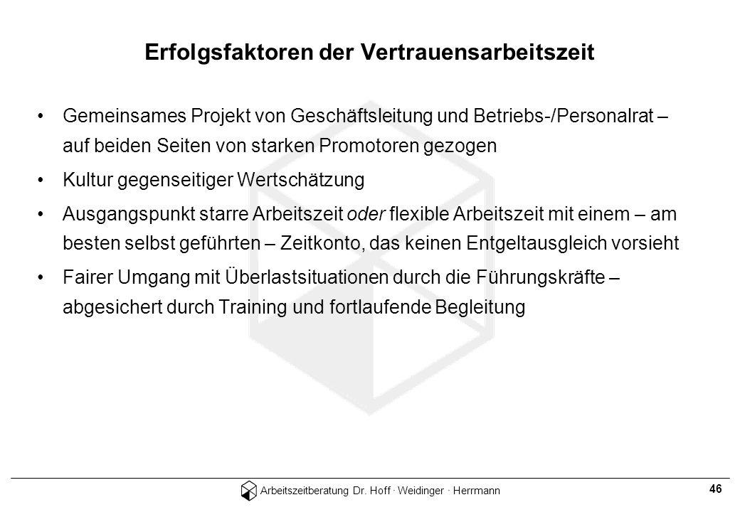 Arbeitszeitberatung Dr. Hoff · Weidinger · Herrmann 46 Erfolgsfaktoren der Vertrauensarbeitszeit Gemeinsames Projekt von Geschäftsleitung und Betriebs
