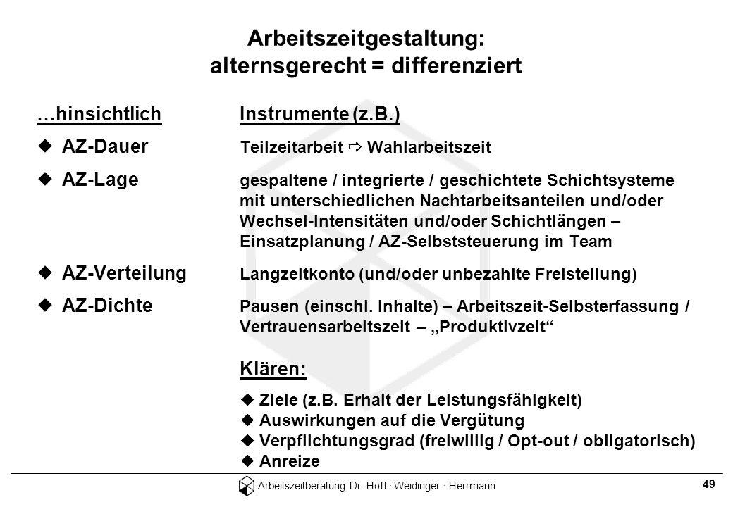Arbeitszeitberatung Dr. Hoff · Weidinger · Herrmann 49 Arbeitszeitgestaltung: alternsgerecht = differenziert …hinsichtlichInstrumente (z.B.) AZ-Dauer