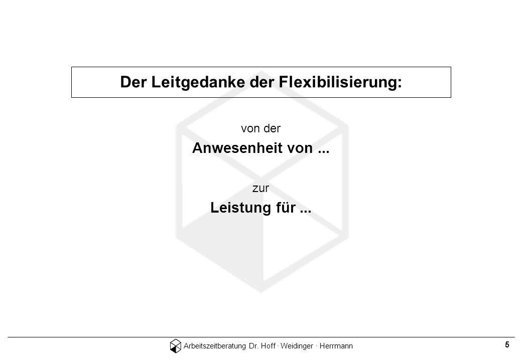 Arbeitszeitberatung Dr. Hoff · Weidinger · Herrmann 5 Der Leitgedanke der Flexibilisierung: von der Anwesenheit von... zur Leistung für...