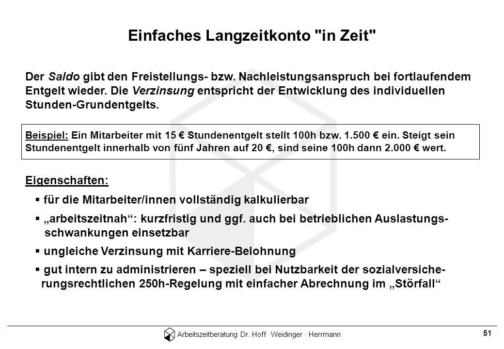 Arbeitszeitberatung Dr. Hoff · Weidinger · Herrmann 51 Der Saldo gibt den Freistellungs- bzw. Nachleistungsanspruch bei fortlaufendem Entgelt wieder.