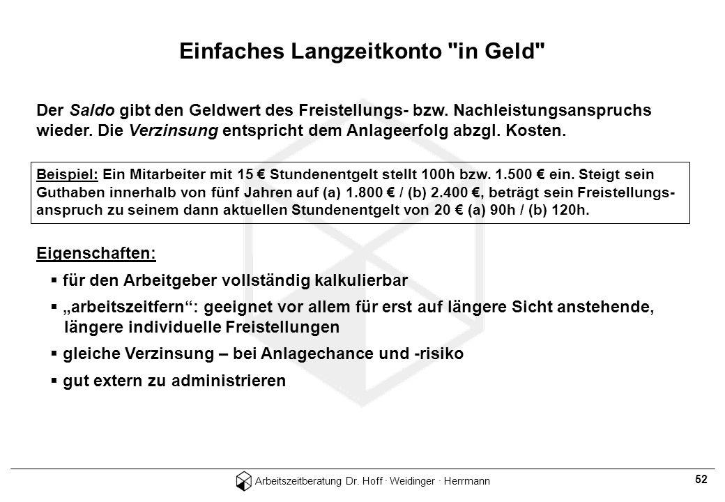 Arbeitszeitberatung Dr. Hoff · Weidinger · Herrmann 52 Der Saldo gibt den Geldwert des Freistellungs- bzw. Nachleistungsanspruchs wieder. Die Verzinsu