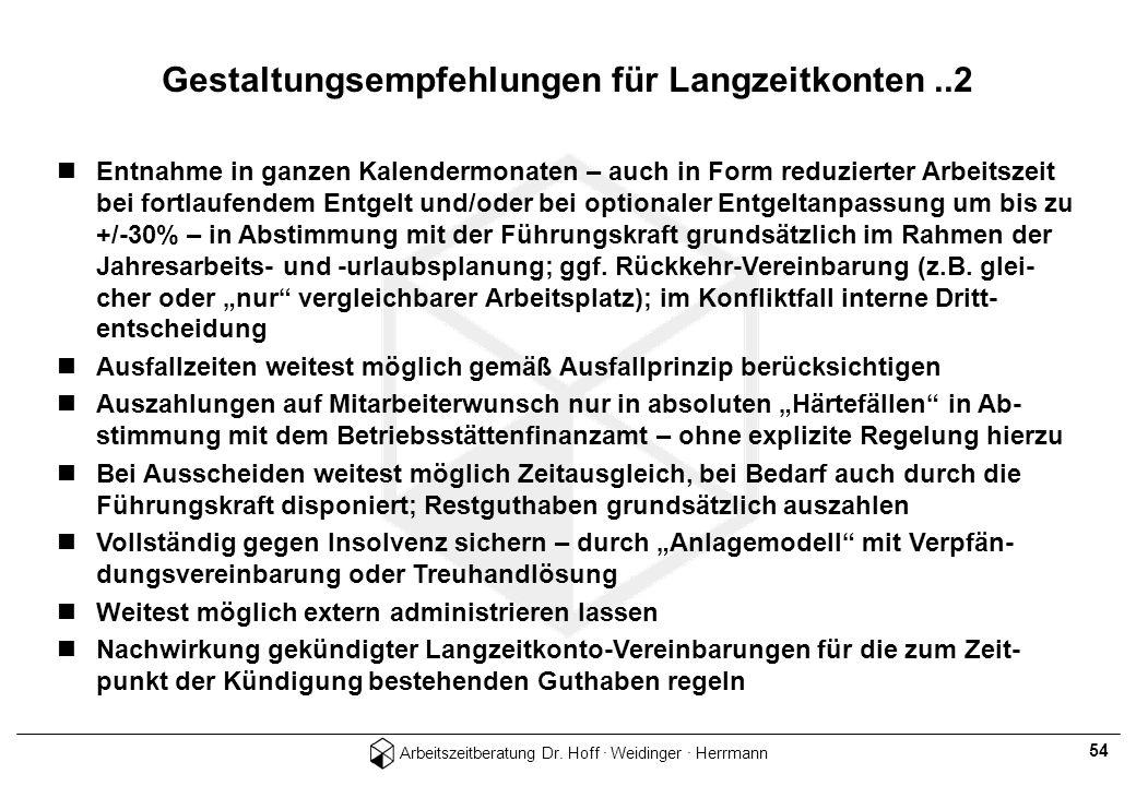 Arbeitszeitberatung Dr. Hoff · Weidinger · Herrmann 54 Entnahme in ganzen Kalendermonaten – auch in Form reduzierter Arbeitszeit bei fortlaufendem Ent