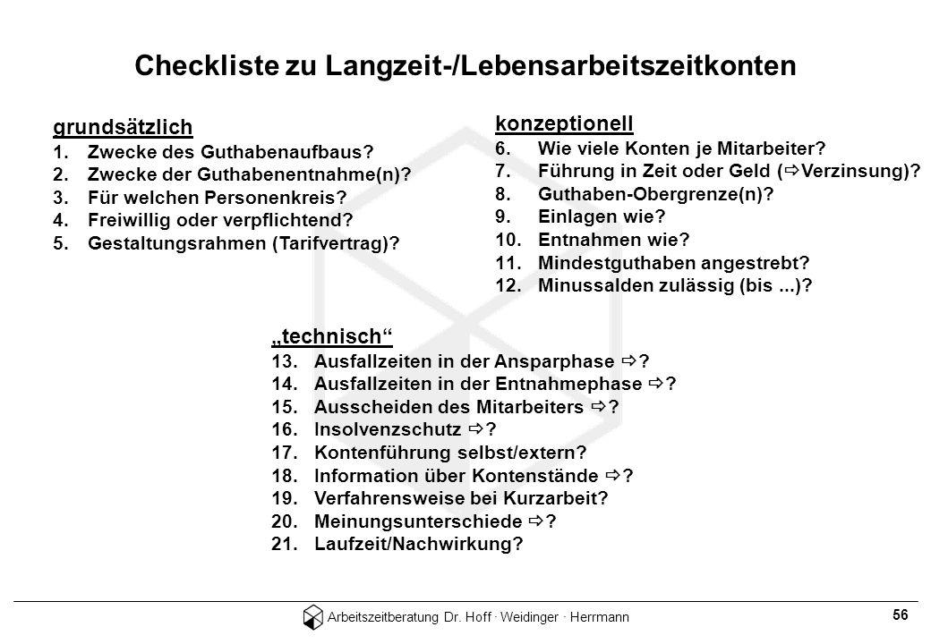 Arbeitszeitberatung Dr. Hoff · Weidinger · Herrmann 56 grundsätzlich 1.Zwecke des Guthabenaufbaus? 2.Zwecke der Guthabenentnahme(n)? 3.Für welchen Per