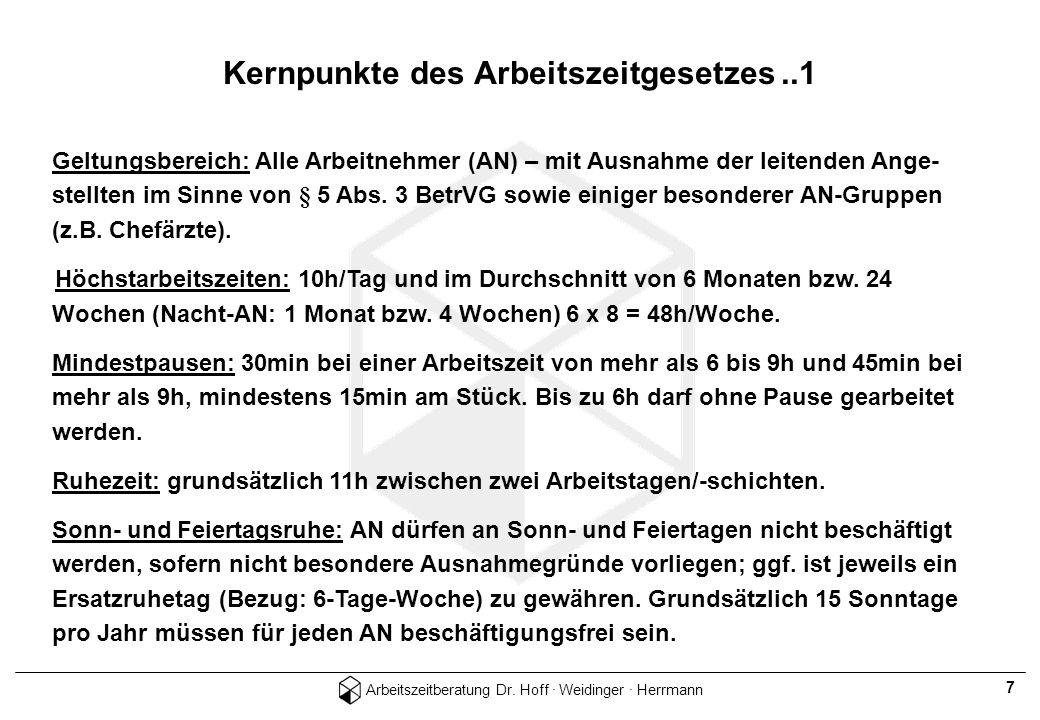 Arbeitszeitberatung Dr. Hoff · Weidinger · Herrmann 7 Geltungsbereich: Alle Arbeitnehmer (AN) – mit Ausnahme der leitenden Ange- stellten im Sinne von