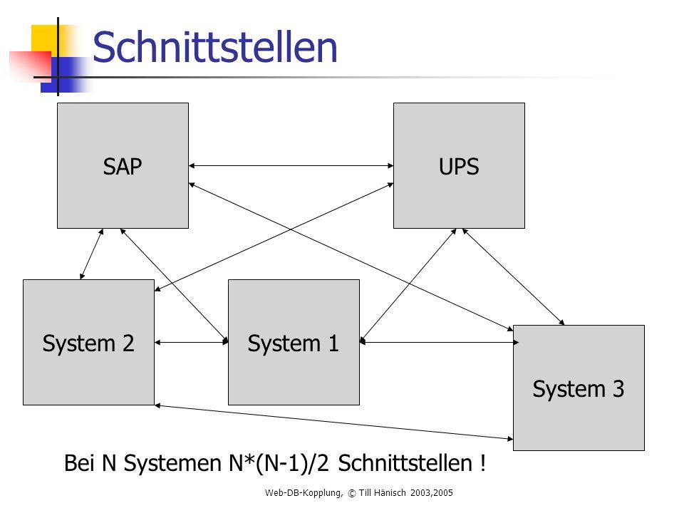 Web-DB-Kopplung, © Till Hänisch 2003,2005 Schnittstellen Bei N Systemen N*(N-1)/2 Schnittstellen .