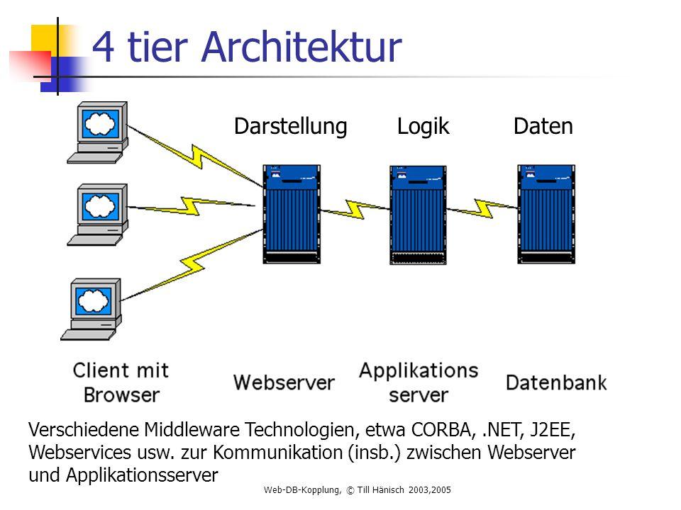 Web-DB-Kopplung, © Till Hänisch 2003,2005 4 tier Architektur Verschiedene Middleware Technologien, etwa CORBA,.NET, J2EE, Webservices usw.