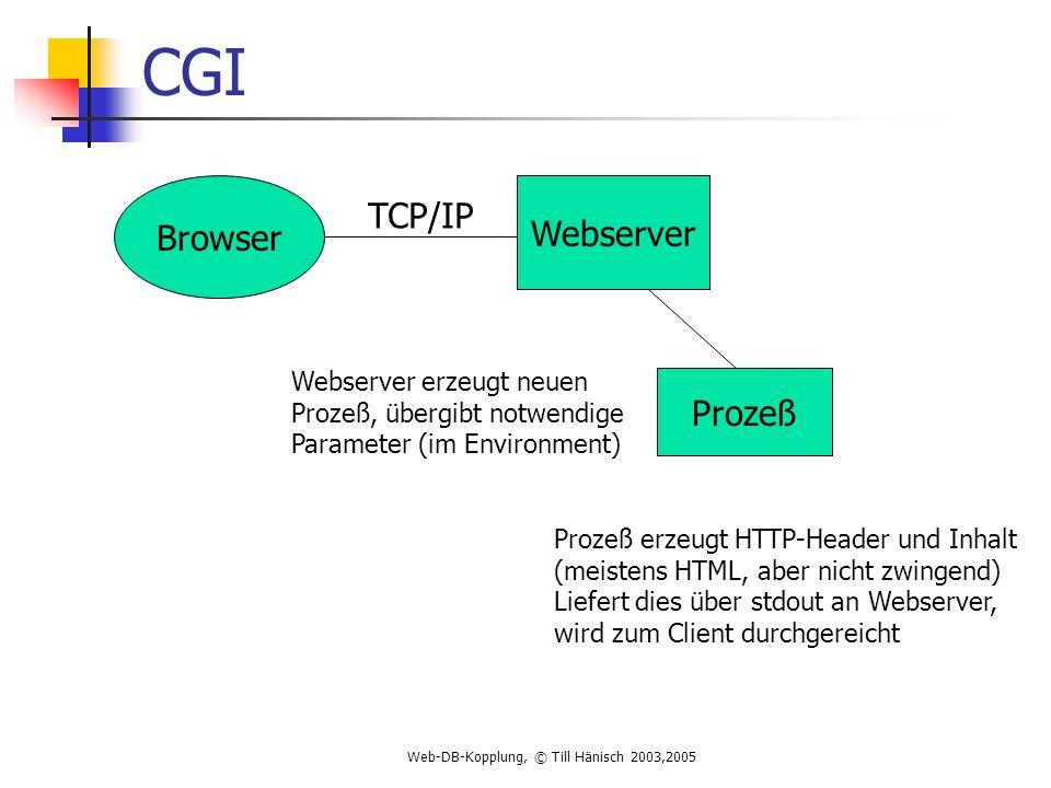 Web-DB-Kopplung, © Till Hänisch 2003,2005 CGI Browser Webserver TCP/IP Prozeß Webserver erzeugt neuen Prozeß, übergibt notwendige Parameter (im Environment) Prozeß erzeugt HTTP-Header und Inhalt (meistens HTML, aber nicht zwingend) Liefert dies über stdout an Webserver, wird zum Client durchgereicht