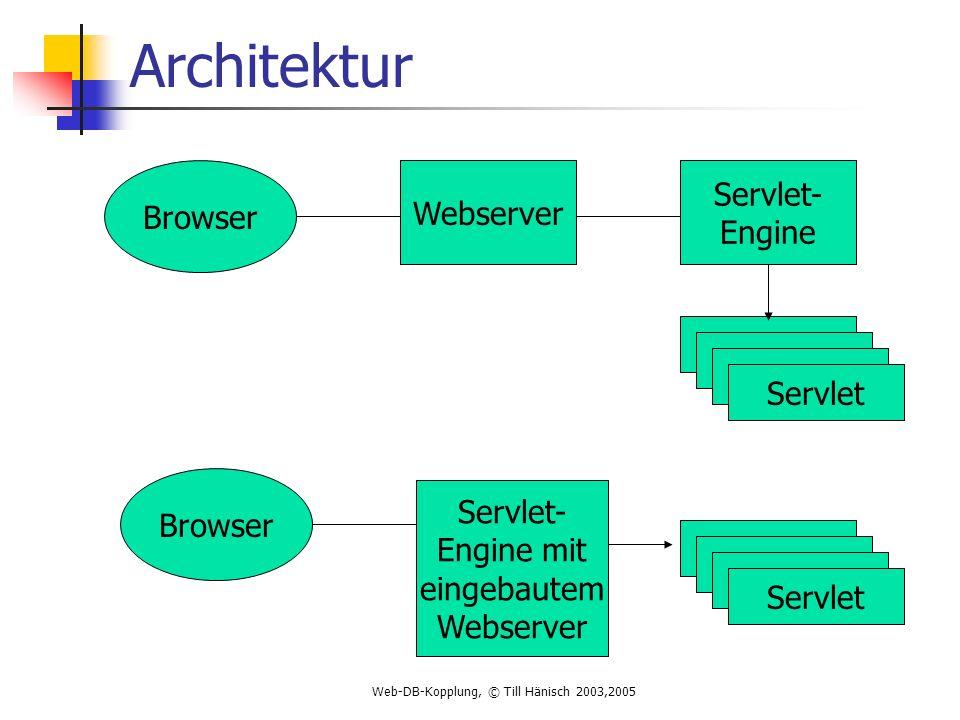 Web-DB-Kopplung, © Till Hänisch 2003,2005 Architektur Browser Webserver Servlet- Engine Servlet Browser Servlet- Engine mit eingebautem Webserver Servlet