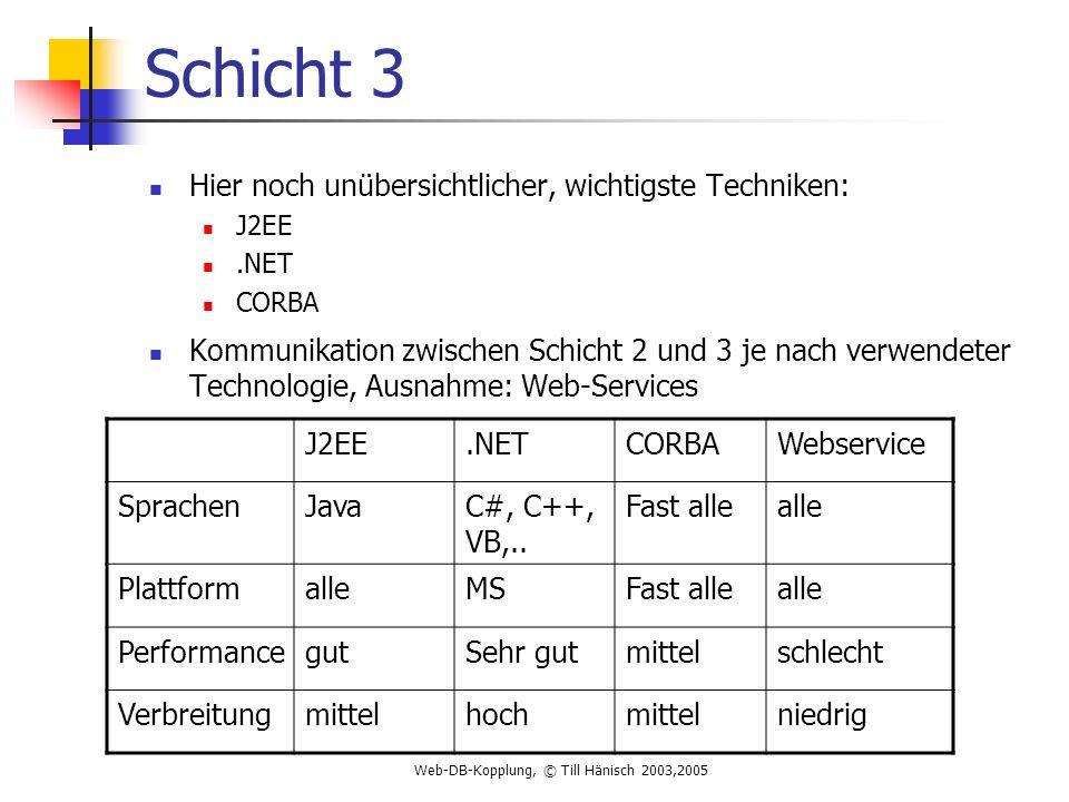 Web-DB-Kopplung, © Till Hänisch 2003,2005 Schicht 3 Hier noch unübersichtlicher, wichtigste Techniken: J2EE.NET CORBA Kommunikation zwischen Schicht 2 und 3 je nach verwendeter Technologie, Ausnahme: Web-Services J2EE.NETCORBAWebservice SprachenJavaC#, C++, VB,..