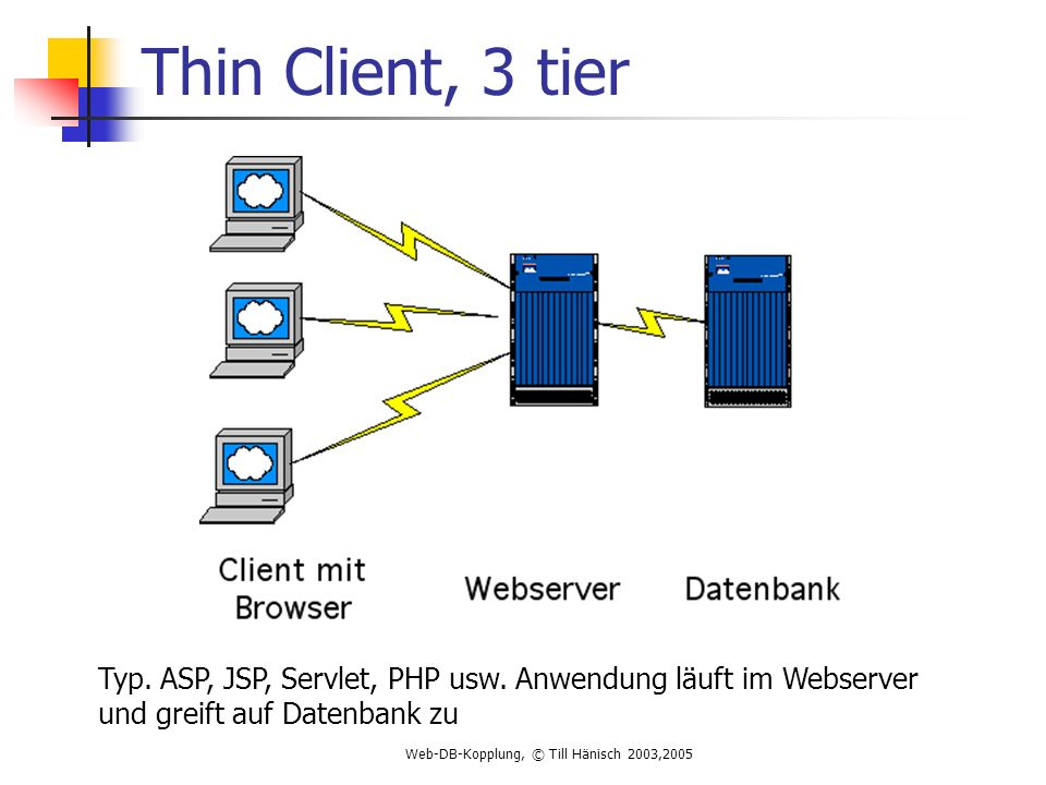 Web-DB-Kopplung, © Till Hänisch 2003,2005 Warum CGI cool ist #von http://www.macosxhints.com/article.php?story=20030207070436563 echo Content-type: text/plain echo curl -s http://www.thinkgeek.com/fortune.shtml | \ sed -n /(refresh for another)/,/table\>/p | \ sed -n / /,/ /{/[.]/p; } | \ sed {/^ /d; s/ //g; s/ \;/>/g; }