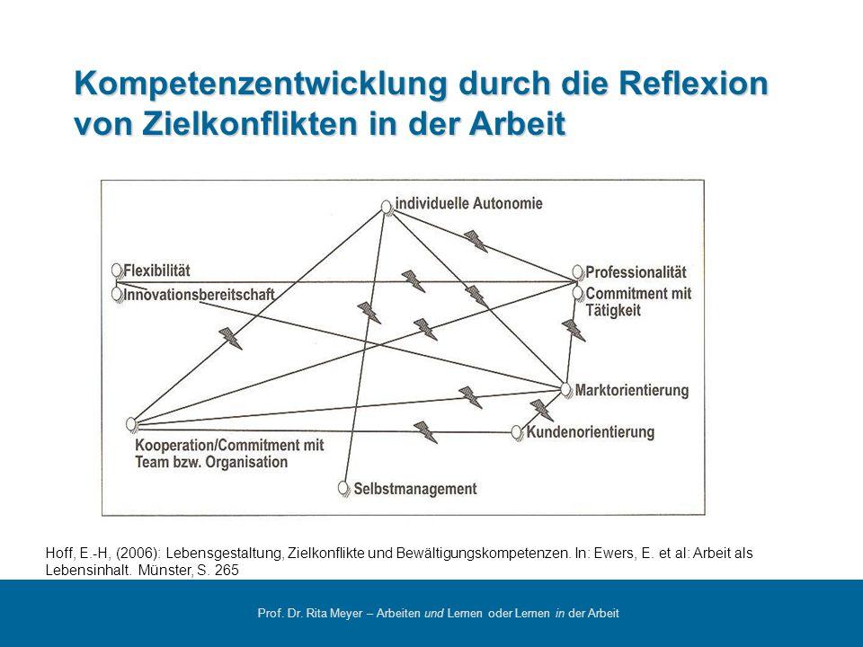 Prof. Dr. Rita Meyer – Arbeiten und Lernen oder Lernen in der Arbeit Kompetenzentwicklung durch die Reflexion von Zielkonflikten in der Arbeit Hoff, E