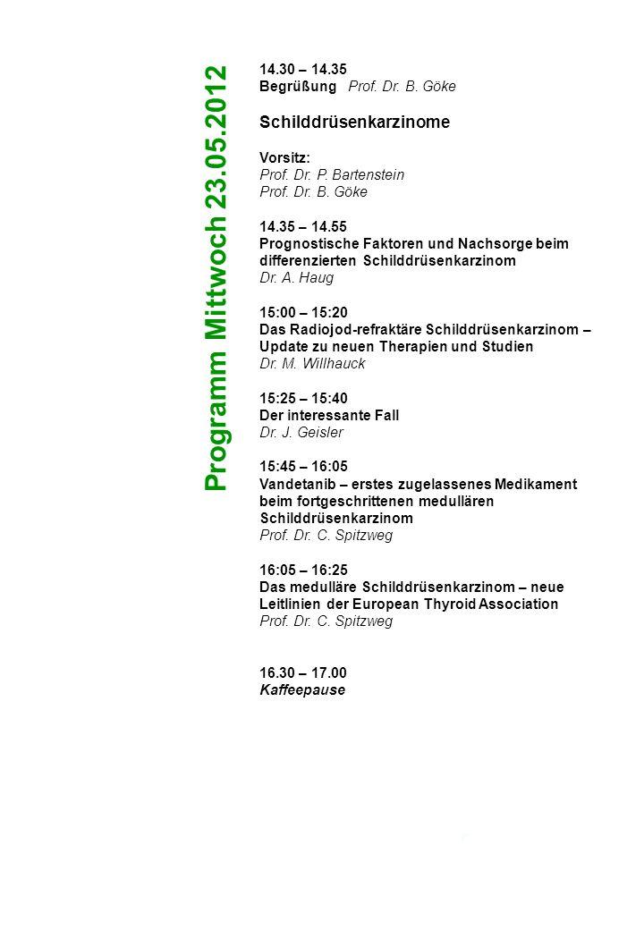 14.30 – 14.35 Begrüßung Prof. Dr. B. Göke Schilddrüsenkarzinome Vorsitz: Prof. Dr. P. Bartenstein Prof. Dr. B. Göke 14.35 – 14.55 Prognostische Faktor