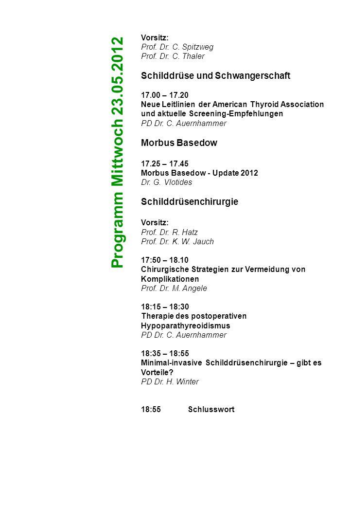 Vorsitz: Prof. Dr. C. Spitzweg Prof. Dr. C. Thaler Schilddrüse und Schwangerschaft 17.00 – 17.20 Neue Leitlinien der American Thyroid Association und