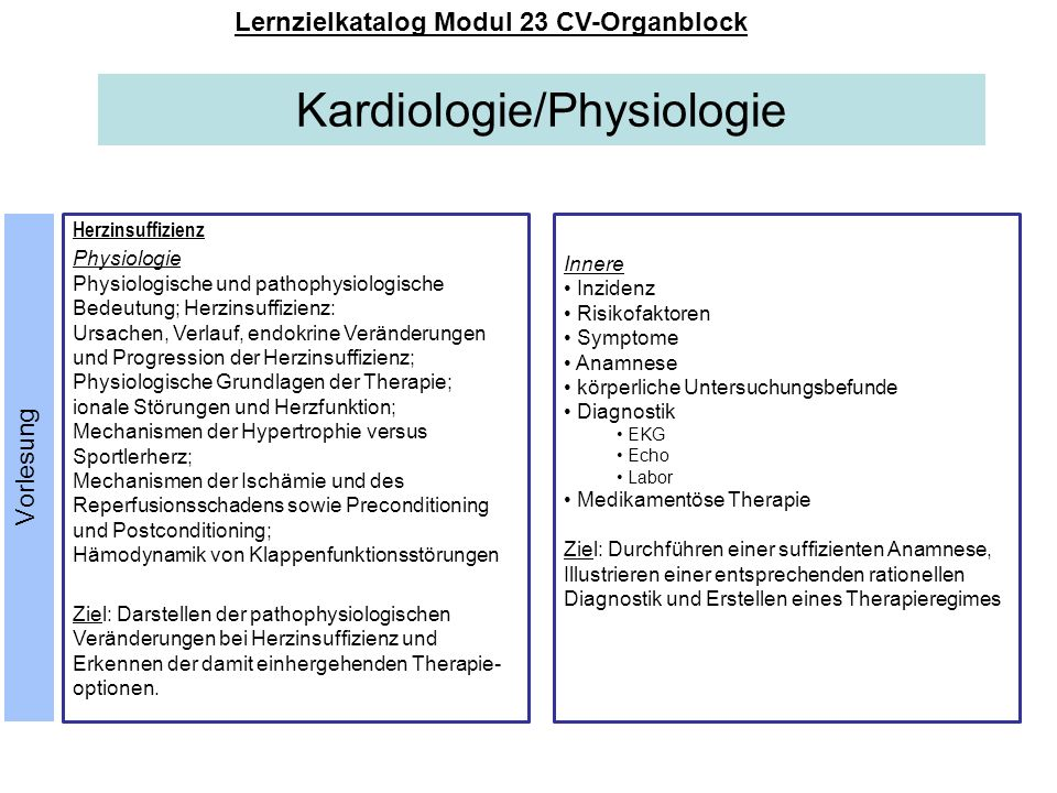 Kardiologie/Physiologie Lernzielkatalog Modul 23 CV-Organblock Herzinsuffizienz Physiologie Physiologische und pathophysiologische Bedeutung; Herzinsu