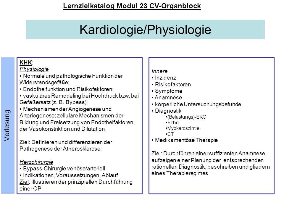 Kardiologie/Physiologie Lernzielkatalog Modul 23 CV-Organblock KHK: Physiologie Normale und pathologische Funktion der Widerstandsgefäße; Endothelfunk