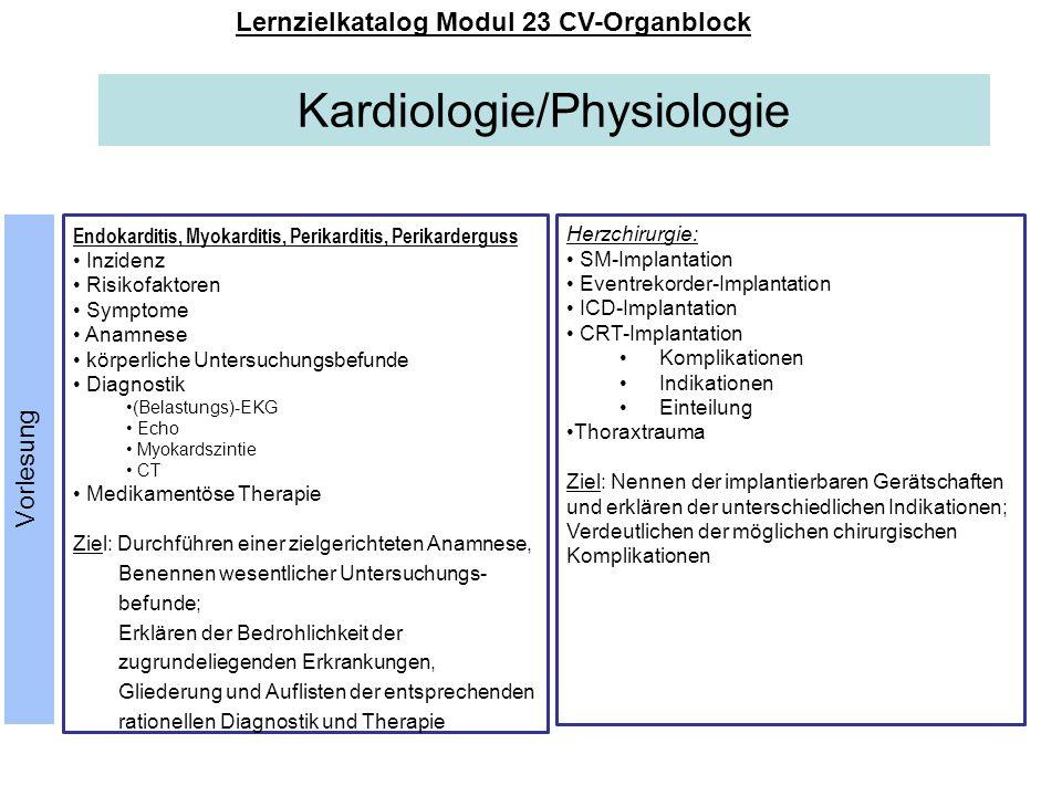 Kardiologie/Physiologie Lernzielkatalog Modul 23 CV-Organblock Endokarditis, Myokarditis, Perikarditis, Perikarderguss Inzidenz Risikofaktoren Symptom