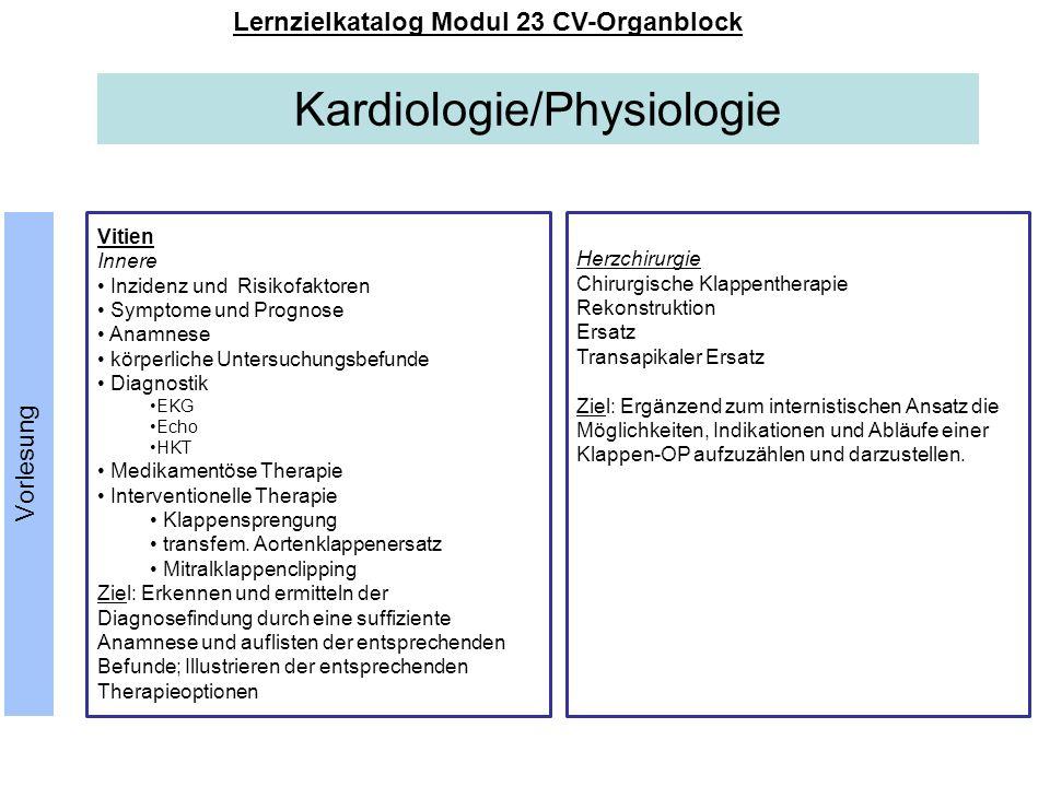 Kardiologie/Physiologie Lernzielkatalog Modul 23 CV-Organblock Herzchirurgie Chirurgische Klappentherapie Rekonstruktion Ersatz Transapikaler Ersatz Z