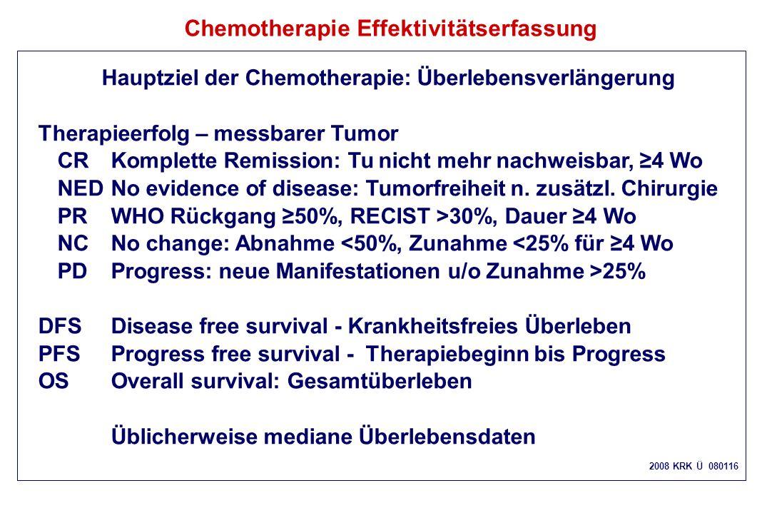 Chemotherapie Effektivitätserfassung Hauptziel der Chemotherapie: Überlebensverlängerung Therapieerfolg – messbarer Tumor CRKomplette Remission: Tu ni