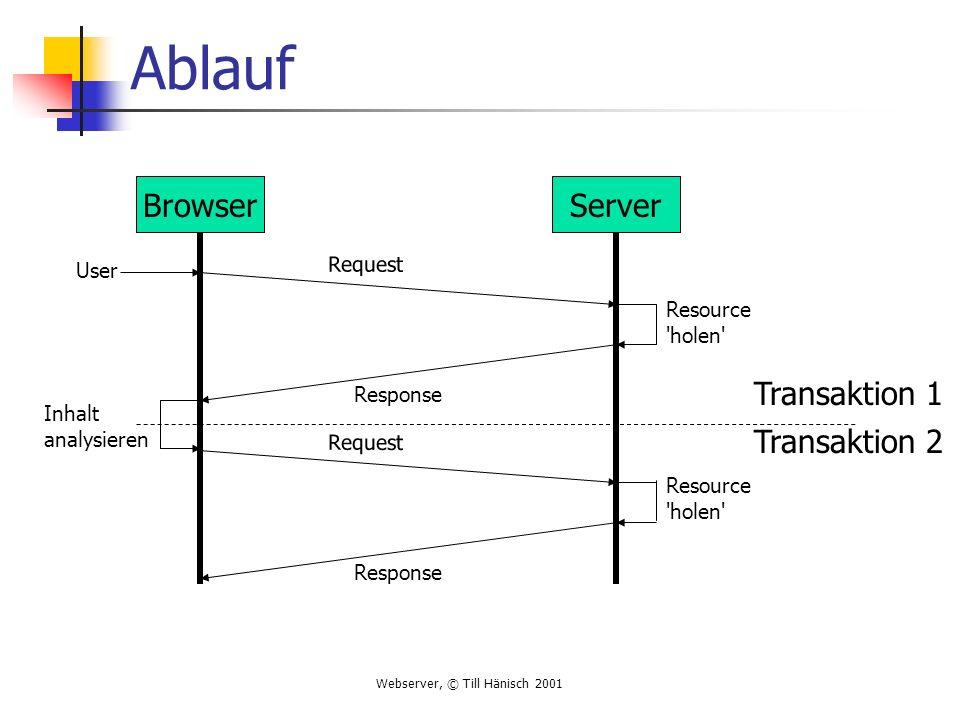 Webserver, © Till Hänisch 2001 Ablauf BrowserServer Request User Resource 'holen' Response Inhalt analysieren Request Resource 'holen' Response Transa