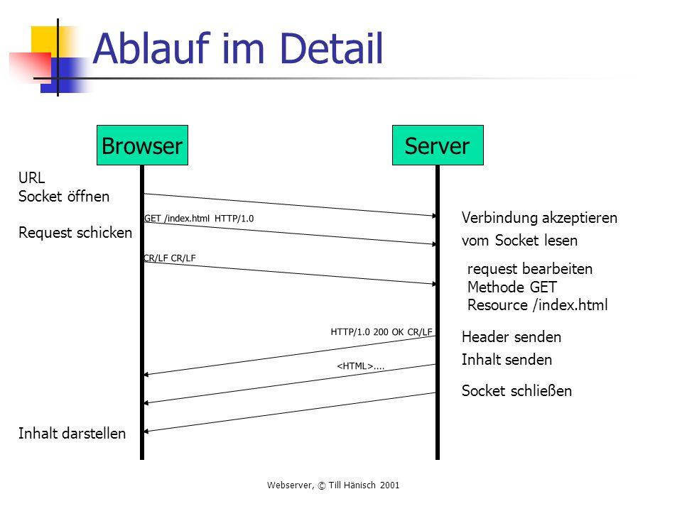 Webserver, © Till Hänisch 2001 Ablauf im Detail BrowserServer GET /index.html HTTP/1.0 URL Socket öffnen Request schicken Verbindung akzeptieren vom S