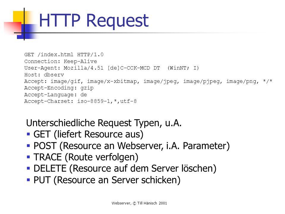 Webserver, © Till Hänisch 2001 HTTP Request GET /index.html HTTP/1.0 Connection: Keep-Alive User-Agent: Mozilla/4.51 [de]C-CCK-MCD DT (WinNT; I) Host:
