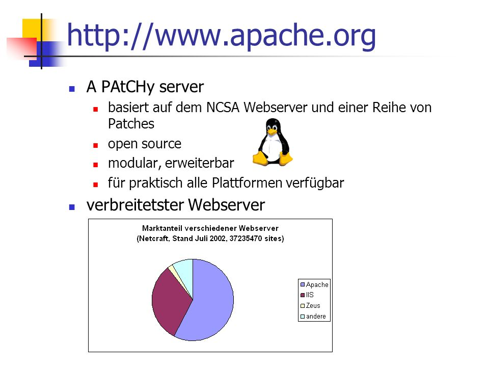 Webserver, © Till Hänisch 2002 http://www.apache.org A PAtCHy server basiert auf dem NCSA Webserver und einer Reihe von Patches open source modular, erweiterbar für praktisch alle Plattformen verfügbar verbreitetster Webserver