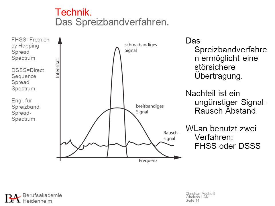 Berufsakademie Heidenheim Christian Aschoff Wireless LAN Seite 14 Technik. Das Spreizbandverfahren. Das Spreizbandverfahre n ermöglicht eine störsiche