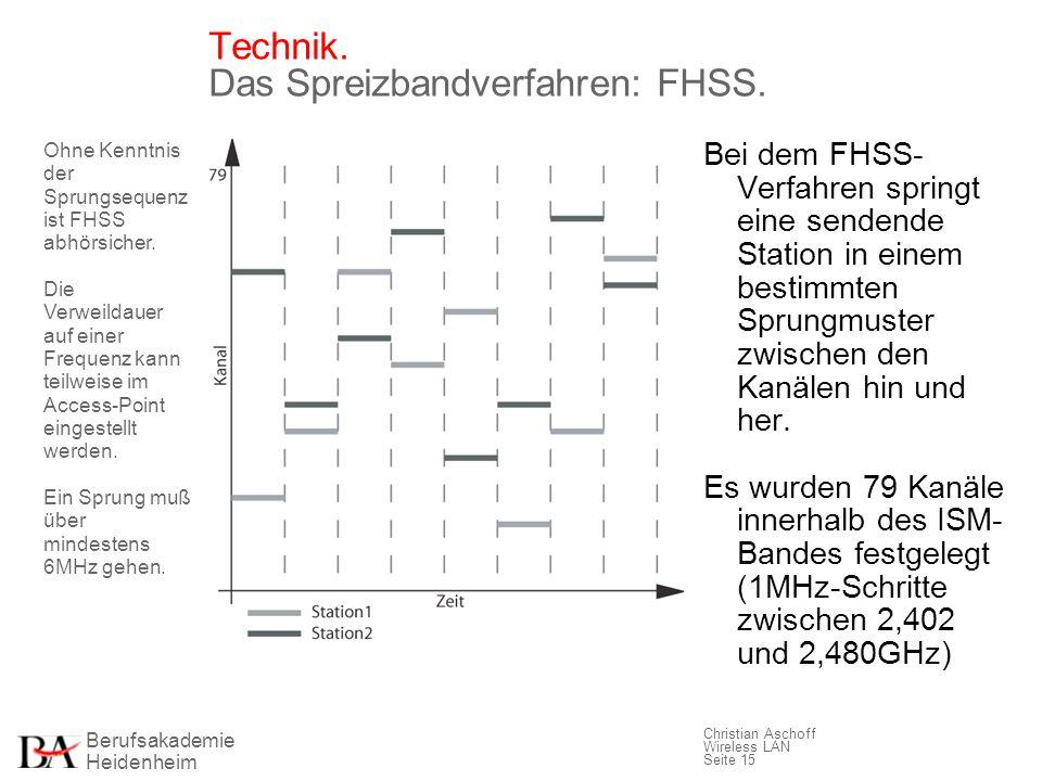 Berufsakademie Heidenheim Christian Aschoff Wireless LAN Seite 15 Technik. Das Spreizbandverfahren: FHSS. Bei dem FHSS- Verfahren springt eine sendend