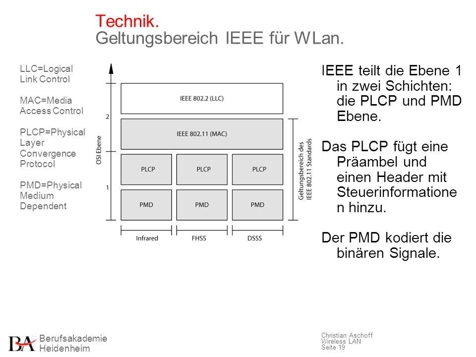 Berufsakademie Heidenheim Christian Aschoff Wireless LAN Seite 19 Technik. Geltungsbereich IEEE für WLan. IEEE teilt die Ebene 1 in zwei Schichten: di