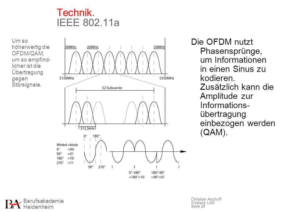 Berufsakademie Heidenheim Christian Aschoff Wireless LAN Seite 24 Technik. IEEE 802.11a Die OFDM nutzt Phasensprünge, um Informationen in einen Sinus