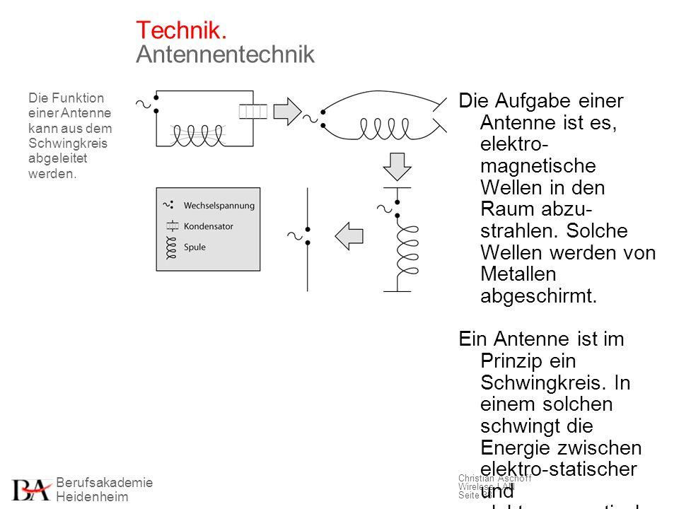 Berufsakademie Heidenheim Christian Aschoff Wireless LAN Seite 38 Technik. Antennentechnik Die Funktion einer Antenne kann aus dem Schwingkreis abgele