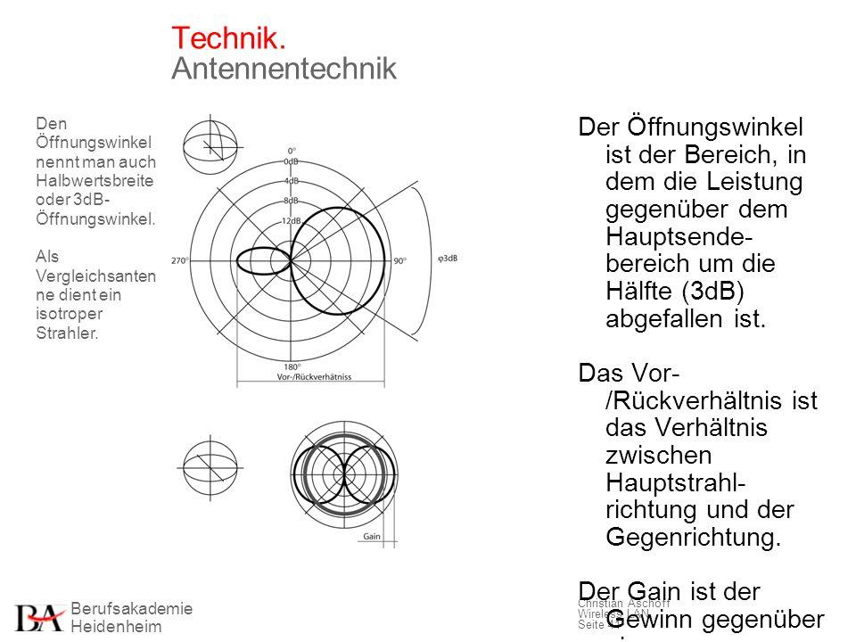 Berufsakademie Heidenheim Christian Aschoff Wireless LAN Seite 41 Technik. Antennentechnik Den Öffnungswinkel nennt man auch Halbwertsbreite oder 3dB-