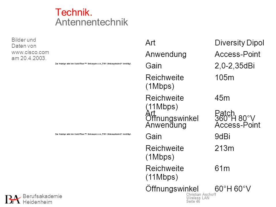 Berufsakademie Heidenheim Christian Aschoff Wireless LAN Seite 46 Technik. Antennentechnik Bilder und Daten von www.cisco.com am 20.4.2003. ArtDiversi