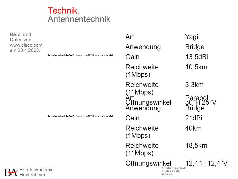 Berufsakademie Heidenheim Christian Aschoff Wireless LAN Seite 47 Technik. Antennentechnik Bilder und Daten von www.cisco.com am 20.4.2003. ArtYagi An