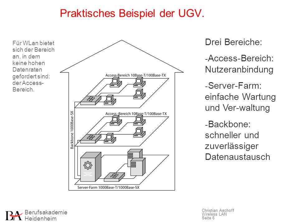 Berufsakademie Heidenheim Christian Aschoff Wireless LAN Seite 6 Praktisches Beispiel der UGV. Drei Bereiche: - Access-Bereich: Nutzeranbindung - Serv