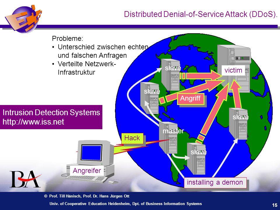 © Prof. Till Hänisch, Prof. Dr. Hans Jürgen Ott 15 Univ. of Cooperative Education Heidenheim, Dpt. of Business Information Systems Distributed Denial-