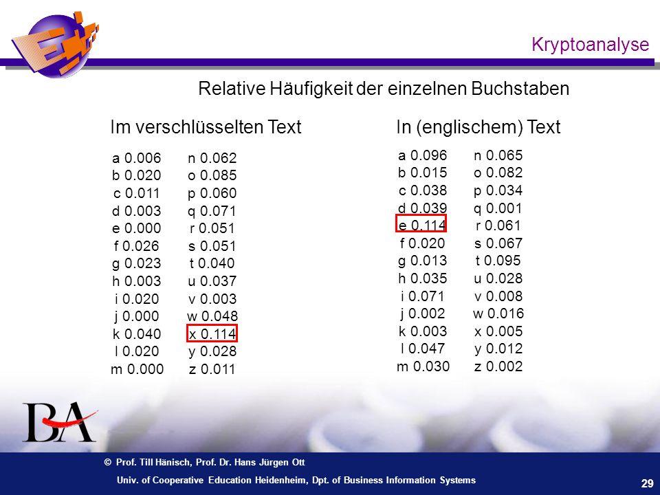 © Prof. Till Hänisch, Prof. Dr. Hans Jürgen Ott 29 Univ. of Cooperative Education Heidenheim, Dpt. of Business Information Systems Kryptoanalyse Relat