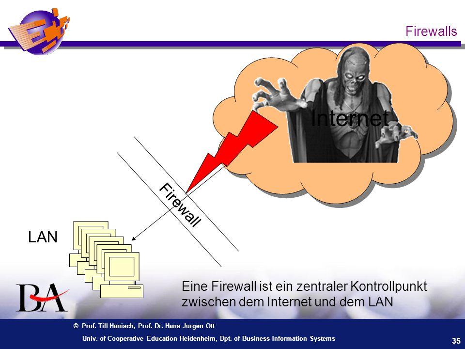 © Prof. Till Hänisch, Prof. Dr. Hans Jürgen Ott 35 Univ. of Cooperative Education Heidenheim, Dpt. of Business Information Systems Firewalls Internet