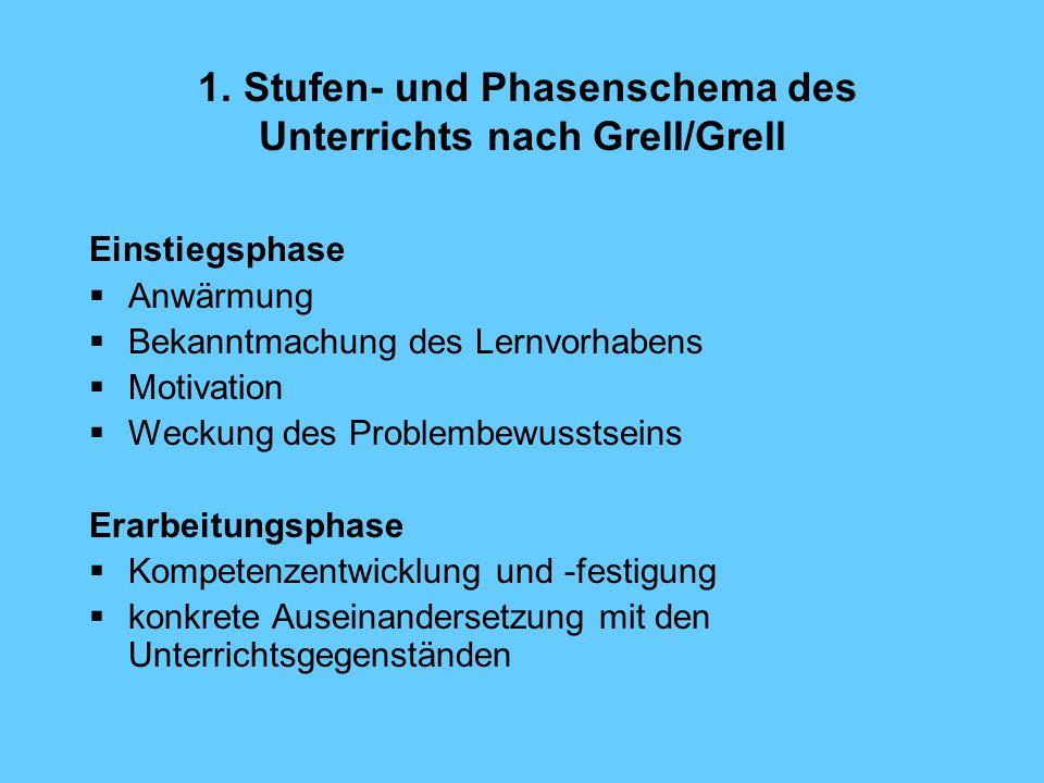 1. Stufen- und Phasenschema des Unterrichts nach Grell/Grell Einstiegsphase Anwärmung Bekanntmachung des Lernvorhabens Motivation Weckung des Problemb