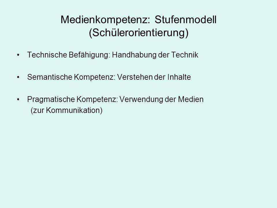 Medienkompetenz: Stufenmodell (Schülerorientierung) Technische Befähigung: Handhabung der Technik Semantische Kompetenz: Verstehen der Inhalte Pragmat