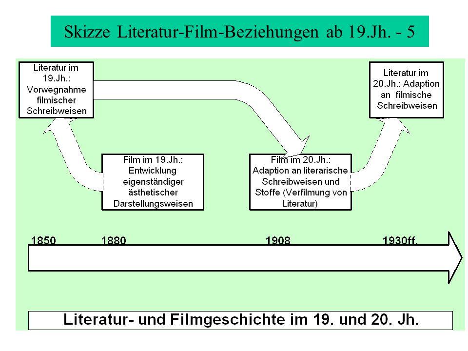 Skizze Literatur-Film-Beziehungen ab 19.Jh. - 5