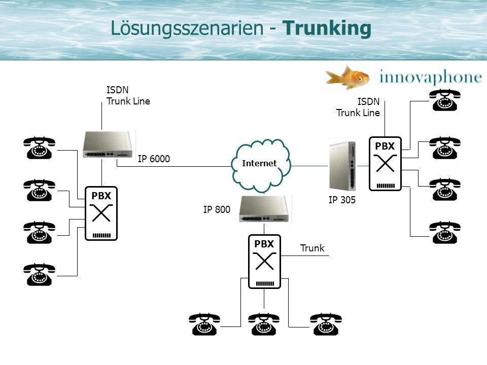 Lösungsszenarien - Trunking PBX Trunk PBX ISDN Trunk Line ISDN Trunk Line IP 800 IP 6000 IP 305 Internet