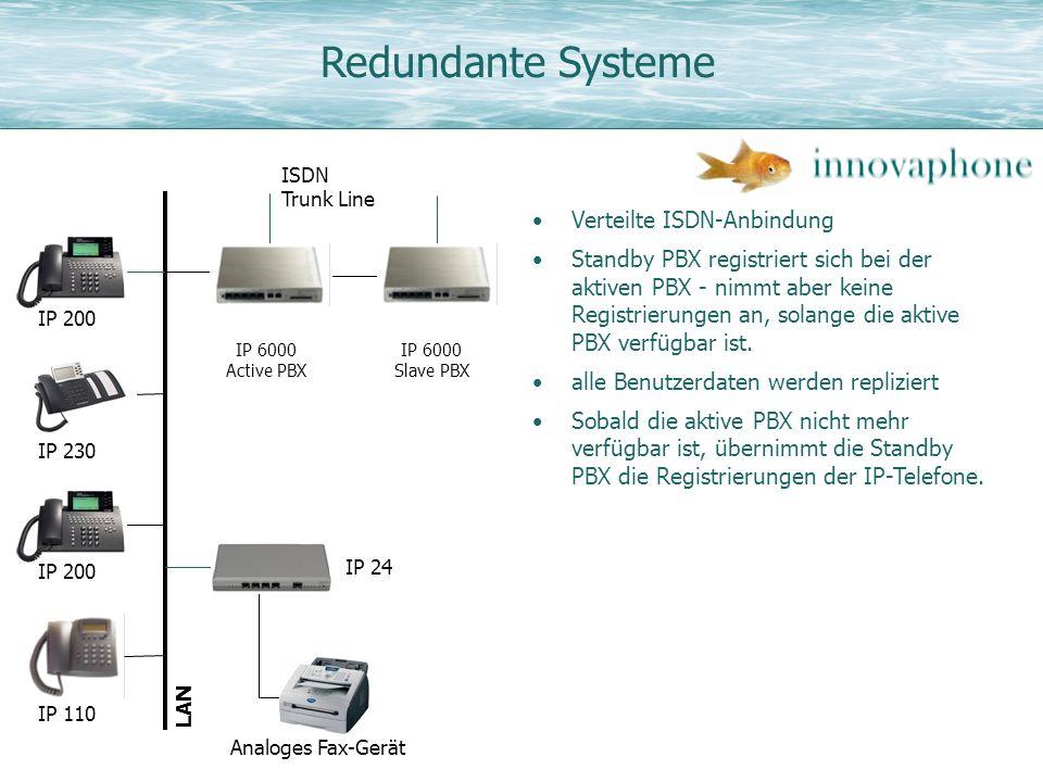 Redundante Systeme ISDN Trunk Line Verteilte ISDN-Anbindung Standby PBX registriert sich bei der aktiven PBX - nimmt aber keine Registrierungen an, so