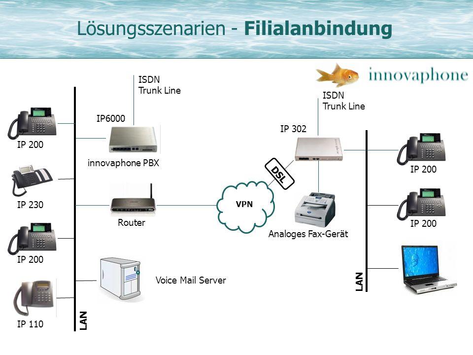 Voice Mail Server IP 230 IP 200 LAN IP 200 Lösungsszenarien - Filialanbindung ISDN Trunk Line IP6000 VPN Router IP 200 IP 302 DSL innovaphone PBX ISDN