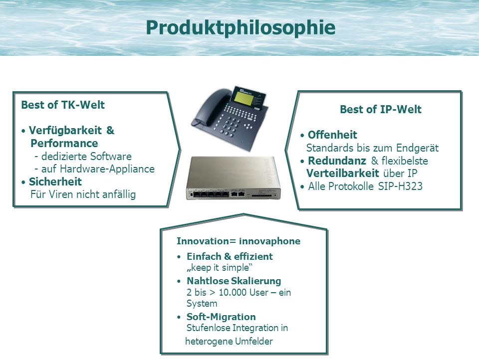 Best of TK-Welt Verfügbarkeit & Performance - dedizierte Software - auf Hardware-Appliance Sicherheit Für Viren nicht anfällig Best of IP-Welt Offenhe