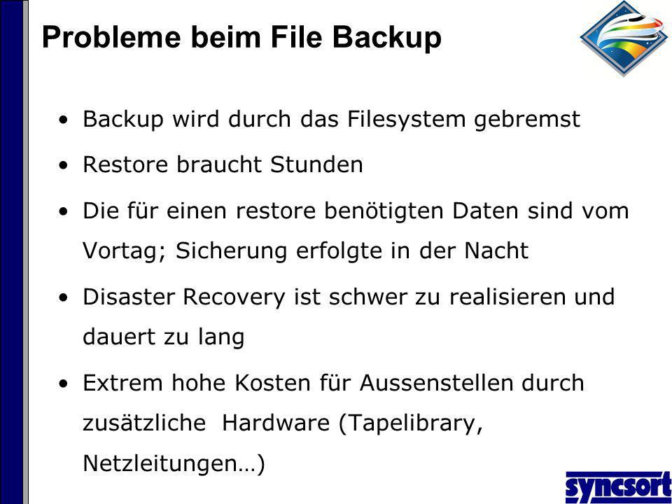 File3File2 Backup Express File Backup Process File System File1 File2 File3 : OR Tape Disk File1 Schnelles Backup, individueller File Restore Viele kl