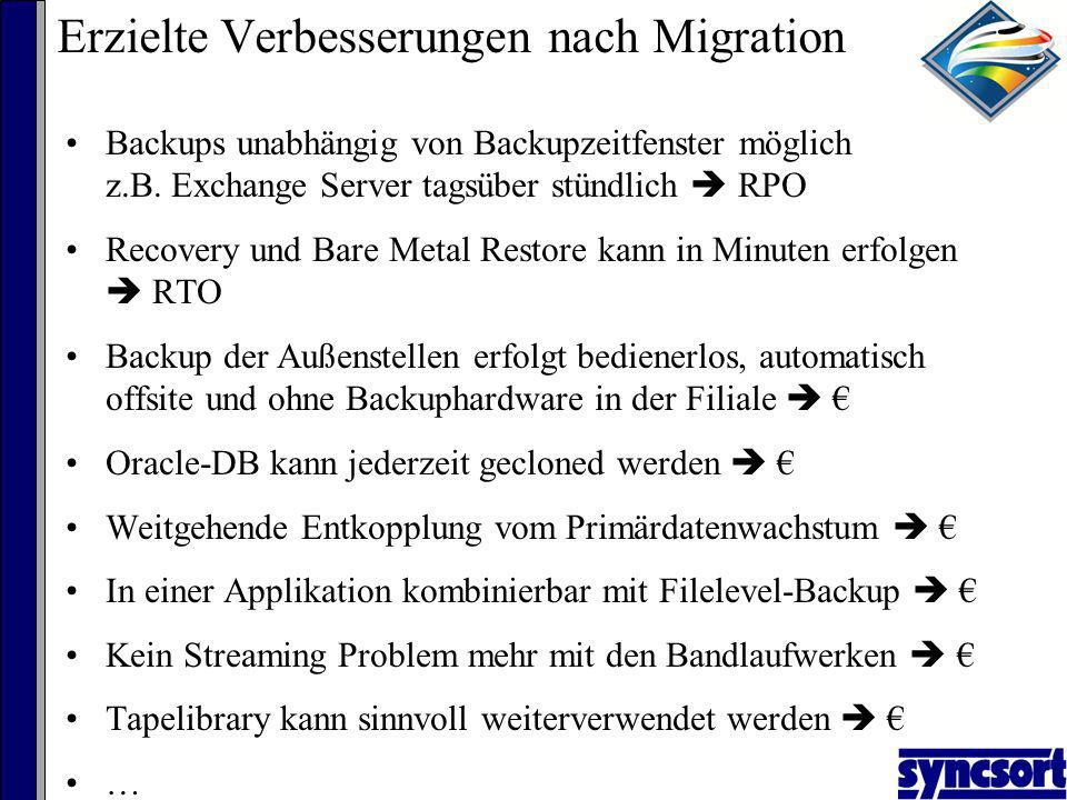 Beispielkonfiguration nach Migration auf XRS Rechenzentrum WAN 4 Außenstellen - 12 Windows Server - Exchange - Oracle - 50 Slot Library je - 2 Windows