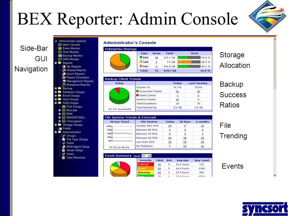 Backup Window Status Links Historical View of Master Server BEX Reporter