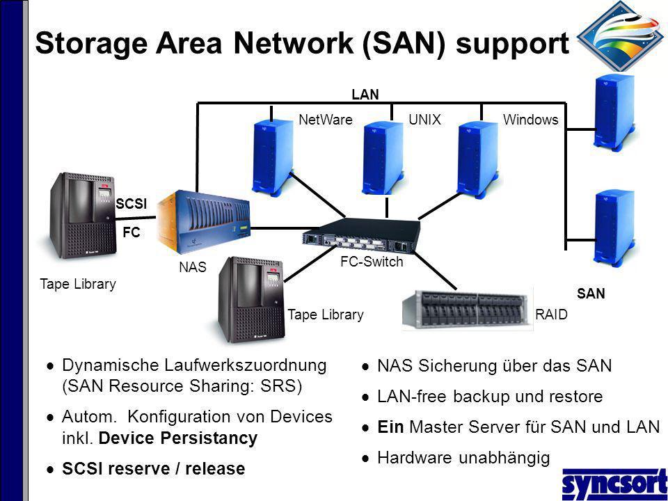 UNIXNetWareWindows RAID NAS Tape Library SAN SCSI FC LAN Storage Area Network (SAN) support SAN FC-Switch Dynamische Laufwerkszuordnung (SAN Resource Sharing: SRS) Autom.