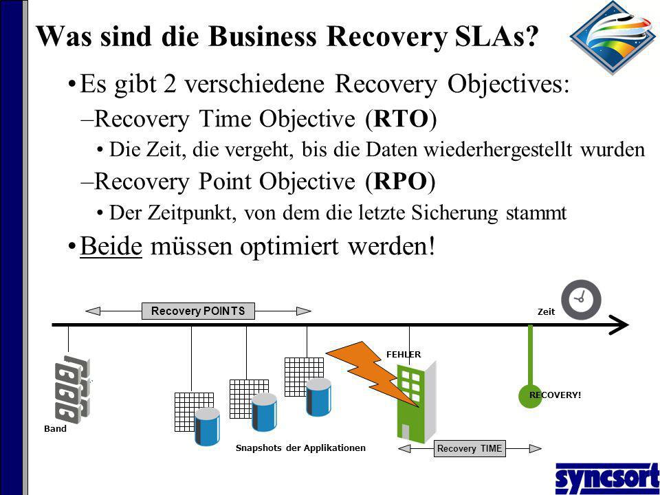 Was sind die Business Recovery SLAs.